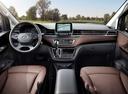 Фото авто Hyundai H-1 Grand Starex [рестайлинг], ракурс: торпедо