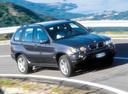 Фото авто BMW X5 E53, ракурс: 315 цвет: мокрый асфальт
