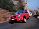 Фото авто Suzuki Ignis 2 поколение, ракурс: 45 цвет: красный
