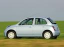 Фото авто Nissan Micra K12, ракурс: 90 цвет: голубой