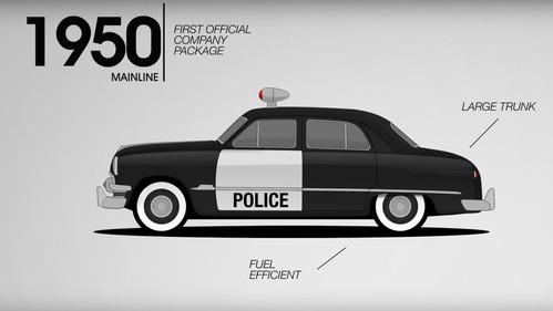 Ford показал эволюцию своих полицейских автомобилей – смотреть видео на Am.ru