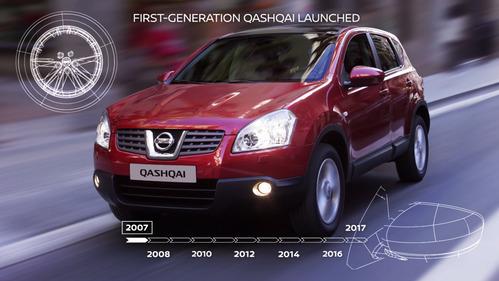 Видео к 10-летию Nissan Qashqai.